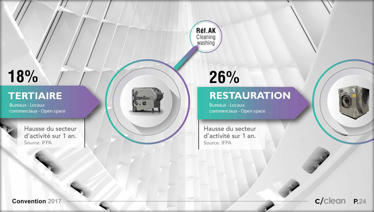 Présentation client Datavision sous Powerpoint